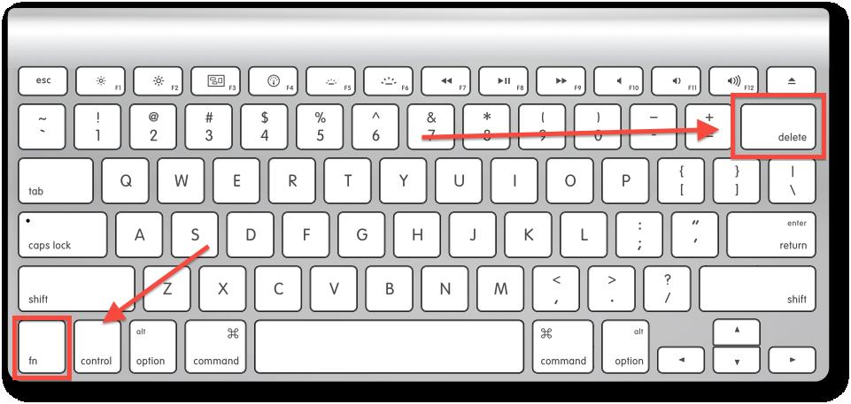 Como deletar da esquerda para direita no Mac